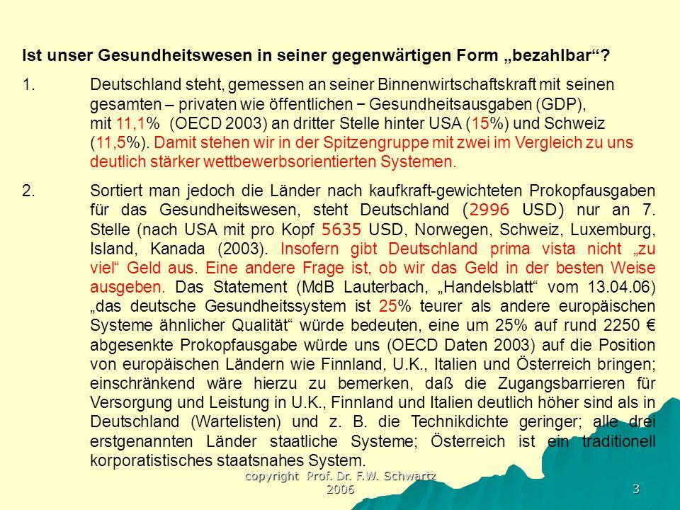 """copyright Prof. Dr. F.W. Schwartz 2006 3 Ist unser Gesundheitswesen in seiner gegenwärtigen Form """"bezahlbar""""? 1.Deutschland steht, gemessen an seiner"""