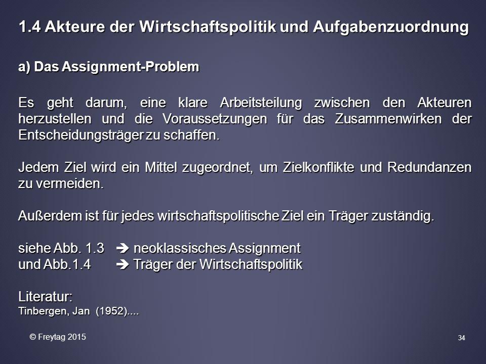 1.4 Akteure der Wirtschaftspolitik und Aufgabenzuordnung a) Das Assignment-Problem Es geht darum, eine klare Arbeitsteilung zwischen den Akteuren herz