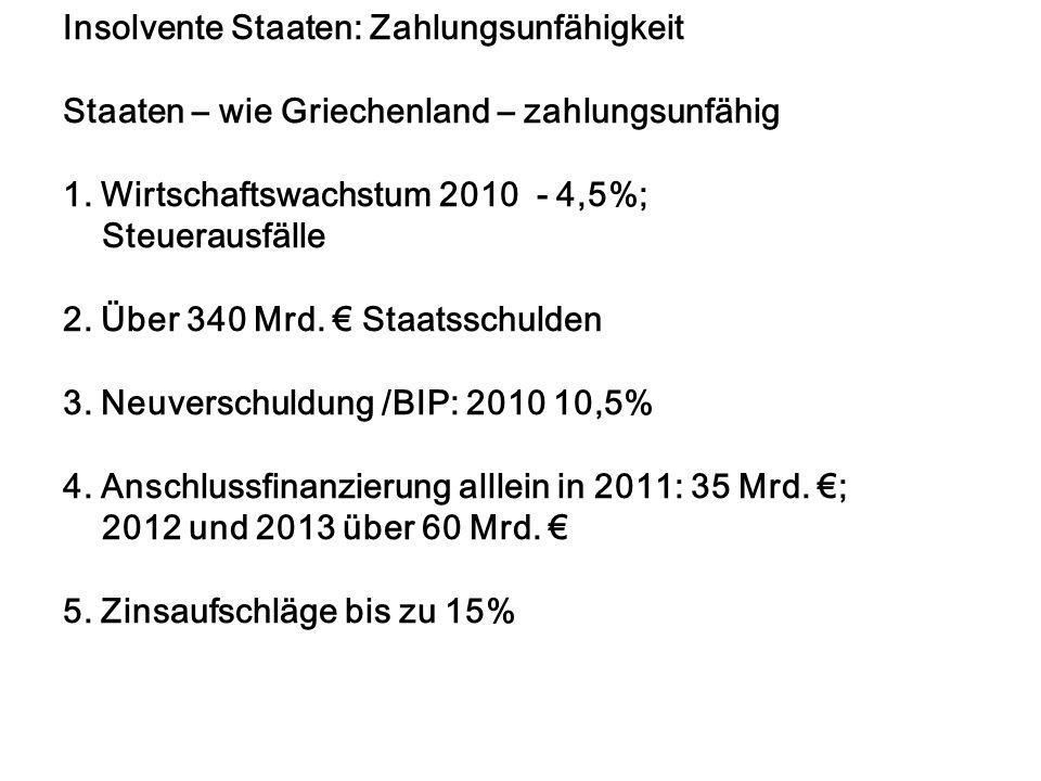 Insolvente Staaten: Zahlungsunfähigkeit Staaten – wie Griechenland – zahlungsunfähig 1.