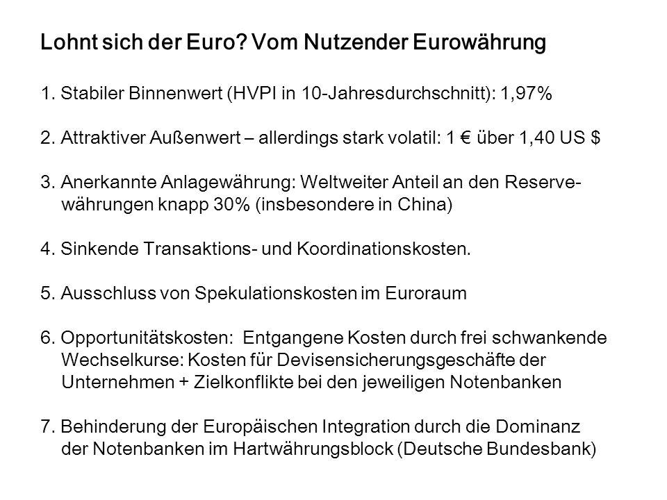 Lohnt sich der Euro.Vom Nutzender Eurowährung 1.