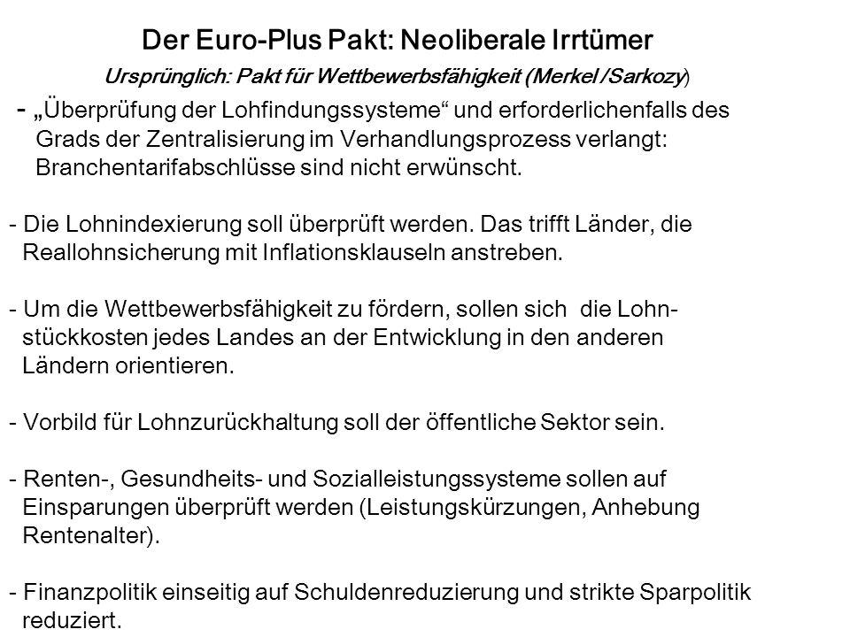 """Der Euro-Plus Pakt: Neoliberale Irrtümer Ursprünglich: Pakt für Wettbewerbsfähigkeit (Merkel /Sarkozy) - """" Überprüfung der Lohfindungssysteme und erforderlichenfalls des Grads der Zentralisierung im Verhandlungsprozess verlangt: Branchentarifabschlüsse sind nicht erwünscht."""