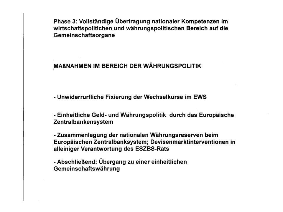 Euro bietet vorrangig Deutschland Vorteile * 43,3 % (2009) der Exporte im Euroraum (63,2% EU-27) * Währungsraum verhindert die früheren Wechselkurs- spekulationen * Durch die Wiedereinführung der DM wäre ein massive Auf- wertung zu erwarten (Verteuerung der Exporte, Verbilligung der Importe).