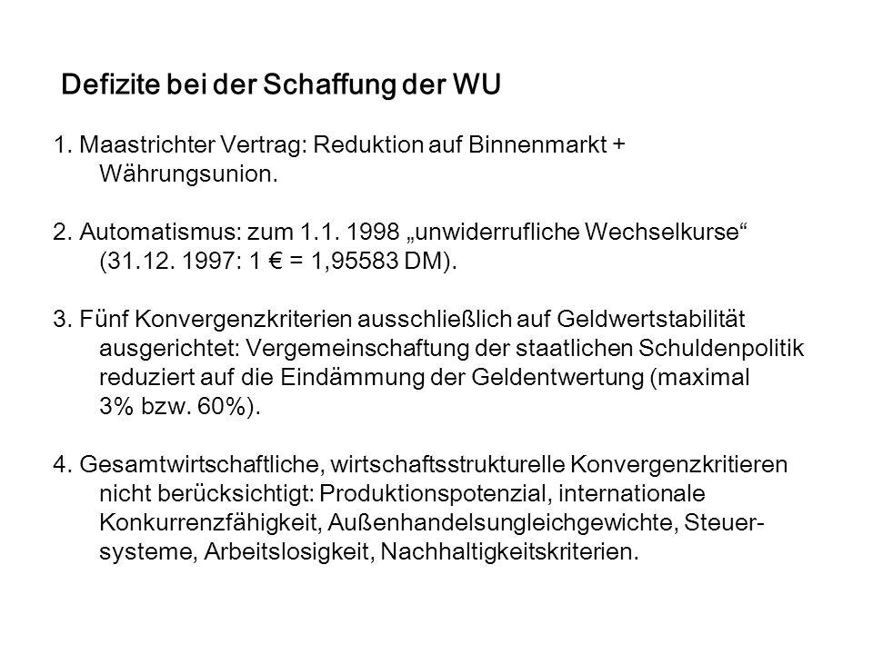 Defizite bei der Schaffung der WU 1.