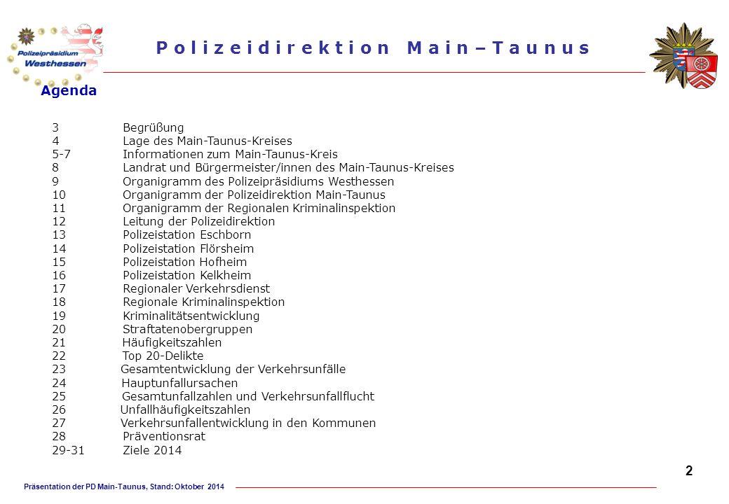 Präsentation der PD Main-Taunus, Stand: Oktober 2014 P o l i z e i d i r e k t i o n M a i n – T a u n u s Verkehrsunfälle Main-Taunus-Kreis (3.327) 3.552 Verkehrsunfälle Main-Taunus-Kreis (3.327) 3.552 VU mit Personenschaden (497) 541 VU mit Personenschaden (497) 541 Schwerverletzte (102) 112 Schwerverletzte (102) 112 Leichtverletzte (516) 610 Leichtverletzte (516) 610 Verletzte Personen (618) 723 Verletzte Personen (618) 723 Getötete (5) 1 Getötete (5) 1 Wildunfälle (180) 172 Wildunfälle (180) 172 Unerlaubtes Entfernen vom Unfallort (1.460) 1.509 Unerlaubtes Entfernen vom Unfallort (1.460) 1.509 Anteil am Gesamt (43,8%) 42,5% Anteil am Gesamt (43,8%) 42,5% VU unter Drogen (12) 7 VU unter Drogen (12) 7 VU unter Alkohol (94) 78 VU unter Alkohol (94) 78 Folgenlose Rauschfahrten (276) 234 Folgenlose Rauschfahrten (276) 234 Verkehrsunfallstatistik (2012) und 2013 Die nachfolgende Übersicht zeigt in der Gegenüberstellung der Jahre 2012 (jeweils in Klammern) und 2013 die Entwicklung der Verkehrsunfälle im Main-Taunus-Kreis.