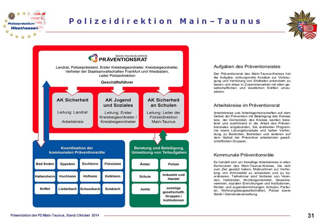 Präsentation der PD Main-Taunus, Stand: Oktober 2014 P o l i z e i d i r e k t i o n M a i n – T a u n u s 31