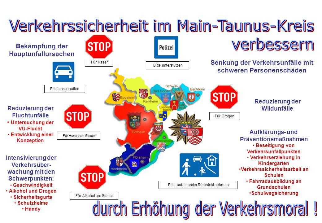 Aufklärungs- und Präventionsmaßnahmen Beseitigung von Verkehrsunfallpunkten Verkehrserziehung in Kindergärten Verkehrssicherheitsarbeit an Schulen Fah