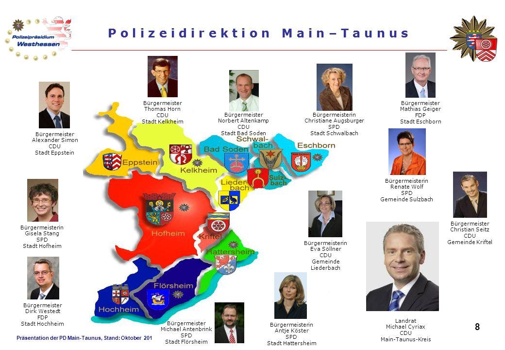 Präsentation der PD Main-Taunus, Stand: Oktober 2014 P o l i z e i d i r e k t i o n M a i n – T a u n u s Ziele 2014 der PD Main-Taunus Kriminalitäts- bekämpfung Verkehrs- sicherheitarbeit Bürgerservice und Bürgernähe TOP 20 WED ED aus Pkw ED-B.