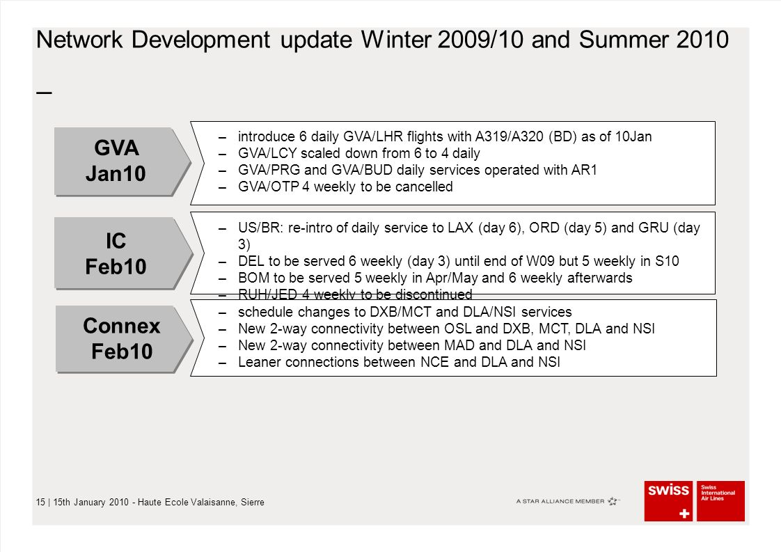 – 15   15th January 2010 - Haute Ecole Valaisanne, Sierre Network Development update Winter 2009/10 and Summer 2010 –introduce 6 daily GVA/LHR flights with A319/A320 (BD) as of 10Jan –GVA/LCY scaled down from 6 to 4 daily –GVA/PRG and GVA/BUD daily services operated with AR1 –GVA/OTP 4 weekly to be cancelled GVA Jan10 –US/BR: re-intro of daily service to LAX (day 6), ORD (day 5) and GRU (day 3) –DEL to be served 6 weekly (day 3) until end of W09 but 5 weekly in S10 –BOM to be served 5 weekly in Apr/May and 6 weekly afterwards –RUH/JED 4 weekly to be discontinued IC Feb10 Connex Feb10 –schedule changes to DXB/MCT and DLA/NSI services –New 2-way connectivity between OSL and DXB, MCT, DLA and NSI –New 2-way connectivity between MAD and DLA and NSI –Leaner connections between NCE and DLA and NSI