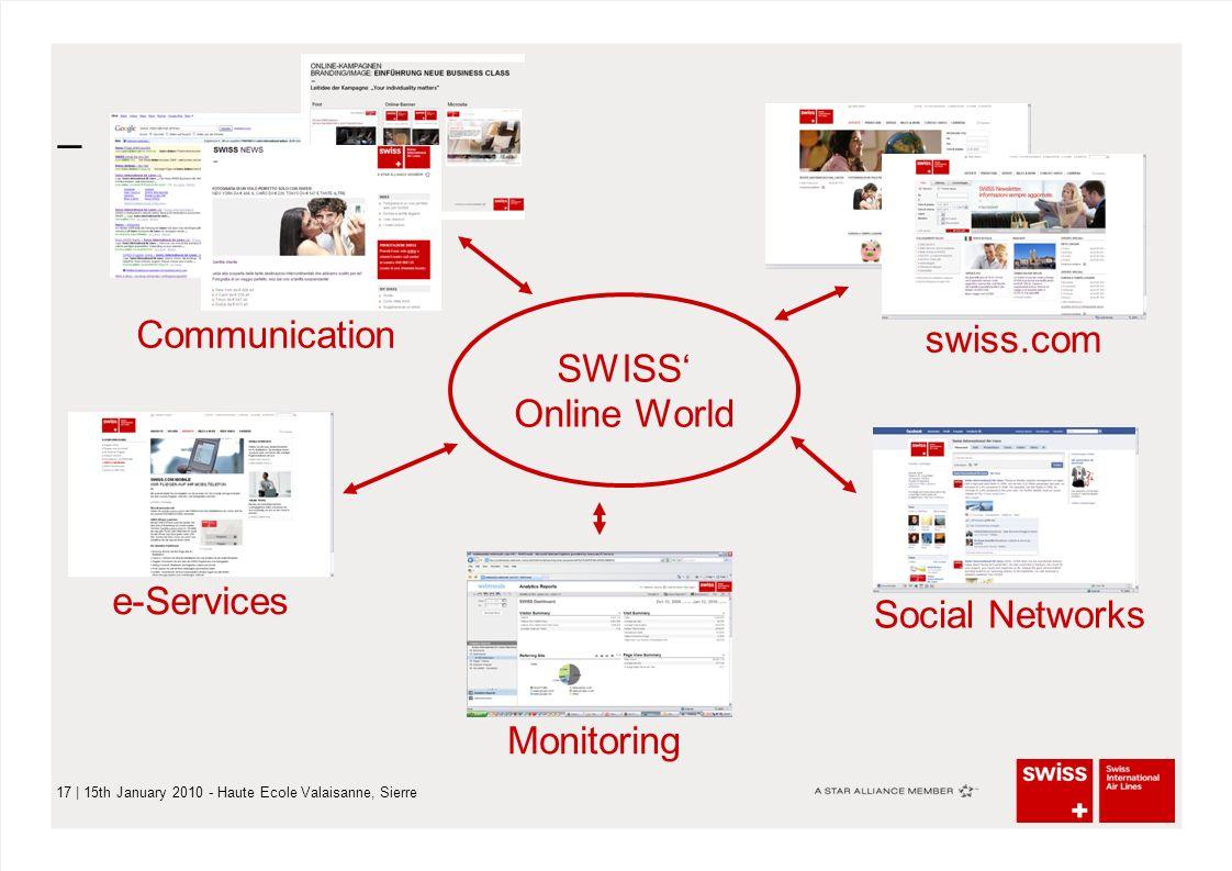 – 17   15th January 2010 - Haute Ecole Valaisanne, Sierre SWISS' Online World Communication e-Services Monitoring Social Networks swiss.com