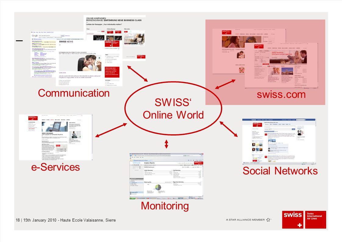 – 18   15th January 2010 - Haute Ecole Valaisanne, Sierre SWISS' Online World Communication e-Services Monitoring Social Networks swiss.com