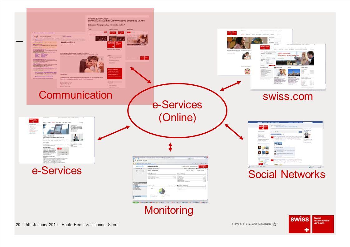 – 20   15th January 2010 - Haute Ecole Valaisanne, Sierre e-Services (Online) Communication e-Services Monitoring Social Networks swiss.com