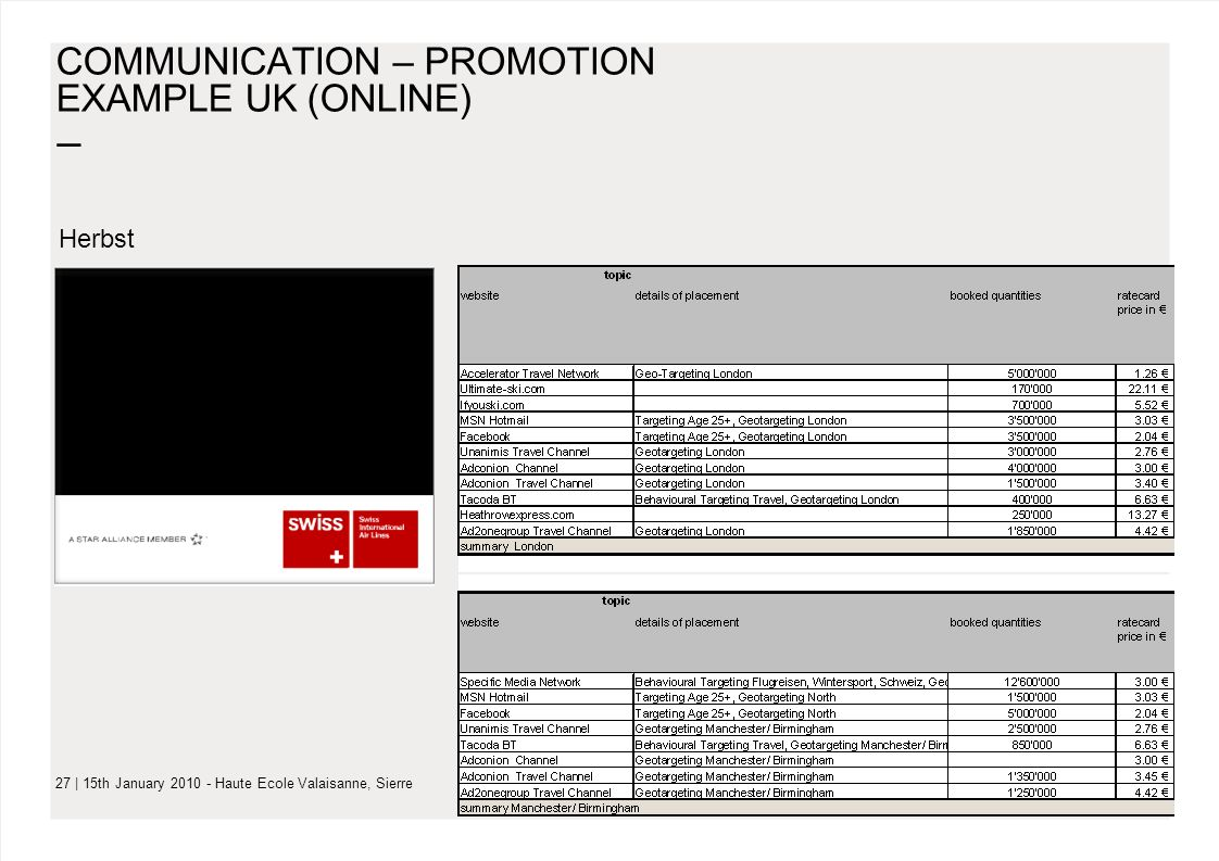 – 27 | 15th January 2010 - Haute Ecole Valaisanne, Sierre COMMUNICATION – PROMOTION EXAMPLE UK (ONLINE) Herbst