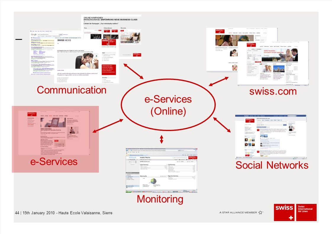 – 44   15th January 2010 - Haute Ecole Valaisanne, Sierre e-Services (Online) Communication e-Services Monitoring Social Networks swiss.com