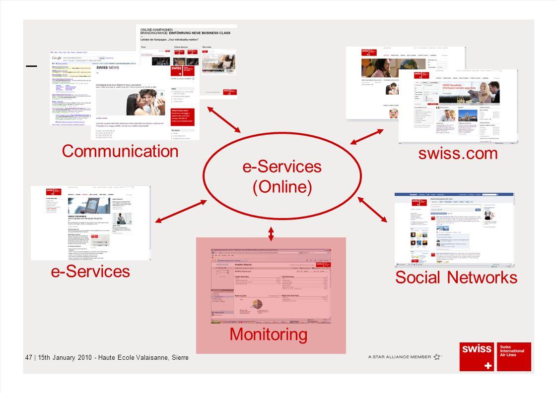 – 47   15th January 2010 - Haute Ecole Valaisanne, Sierre e-Services (Online) Communication e-Services Monitoring Social Networks swiss.com