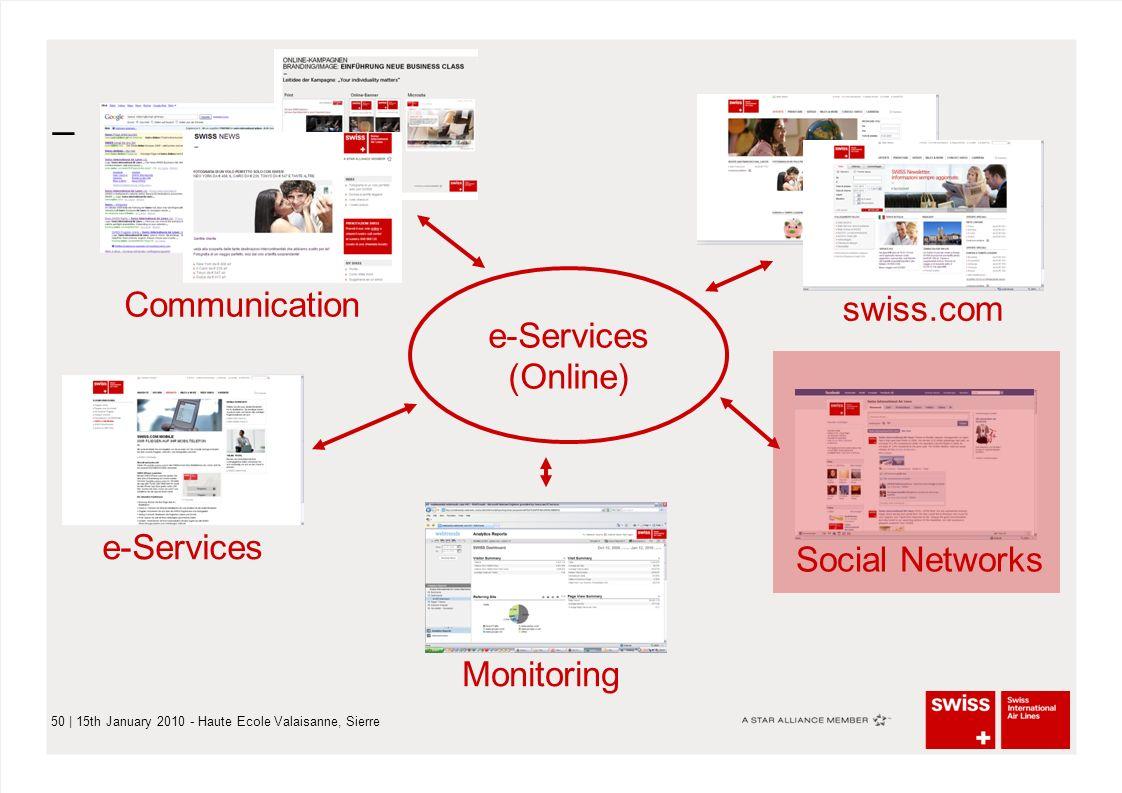 – 50   15th January 2010 - Haute Ecole Valaisanne, Sierre e-Services (Online) Communication e-Services Monitoring Social Networks swiss.com