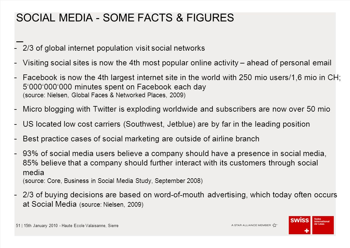 – 51 | 15th January 2010 - Haute Ecole Valaisanne, Sierre SOCIAL MEDIA - SOME FACTS & FIGURES - 2/3 of global internet population visit social network