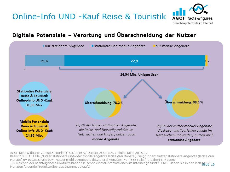 """Online-Info UND -Kauf Reise & Touristik Slide 19 Digitale Potenziale – Verortung und Überschneidung der Nutzer AGOF facts & figures """"Reise & Touristik Q1/2016 /// Quelle: AGOF e.V."""