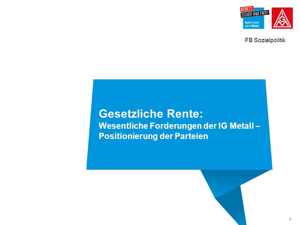 1 Gesetzliche Rente: Wesentliche Forderungen der IG Metall – Positionierung der Parteien FB Sozialpolitik
