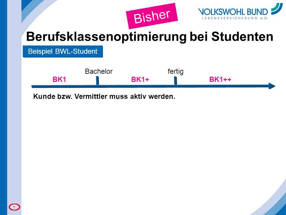 Berufsklassenoptimierung bei Studenten Beispiel BWL-Student Bachelorfertig BK1BK1+BK1++ Kunde bzw. Vermittler muss aktiv werden. Bisher