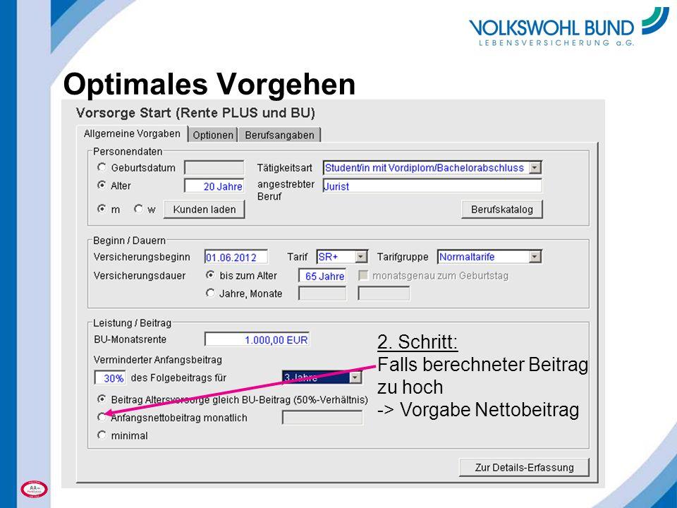 2. Schritt: Falls berechneter Beitrag zu hoch -> Vorgabe Nettobeitrag Optimales Vorgehen