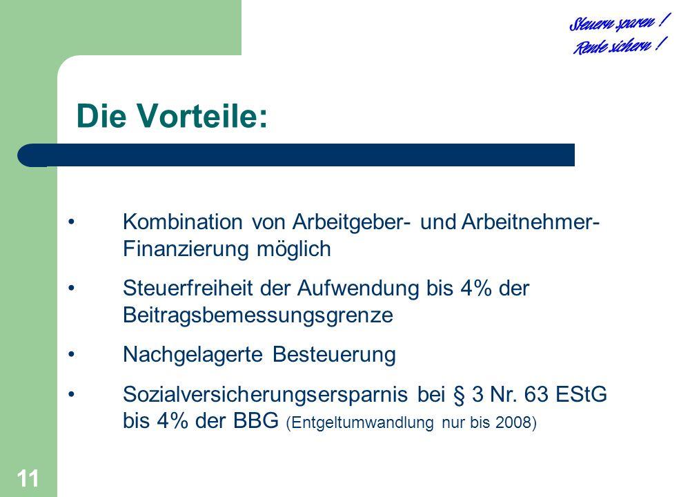 11 Kombination von Arbeitgeber- und Arbeitnehmer- Finanzierung möglich Steuerfreiheit der Aufwendung bis 4% der Beitragsbemessungsgrenze Nachgelagerte Besteuerung Sozialversicherungsersparnis bei § 3 Nr.