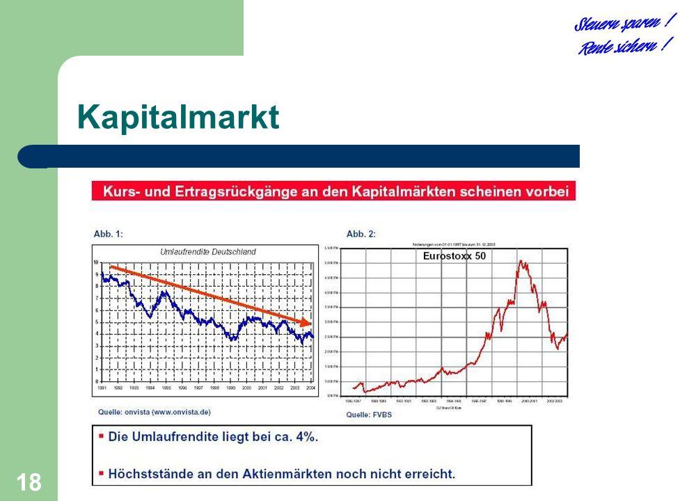 18 Kapitalmarkt