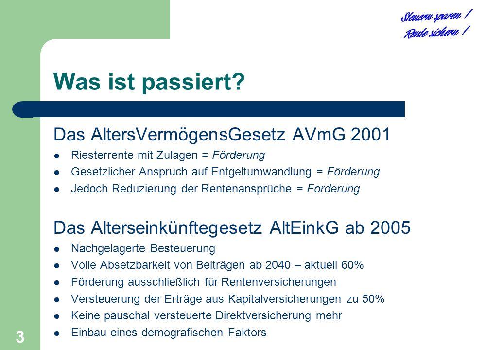 3 Was ist passiert? Das AltersVermögensGesetz AVmG 2001 Riesterrente mit Zulagen = Förderung Gesetzlicher Anspruch auf Entgeltumwandlung = Förderung J