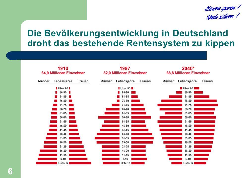 6 Die Bevölkerungsentwicklung in Deutschland droht das bestehende Rentensystem zu kippen