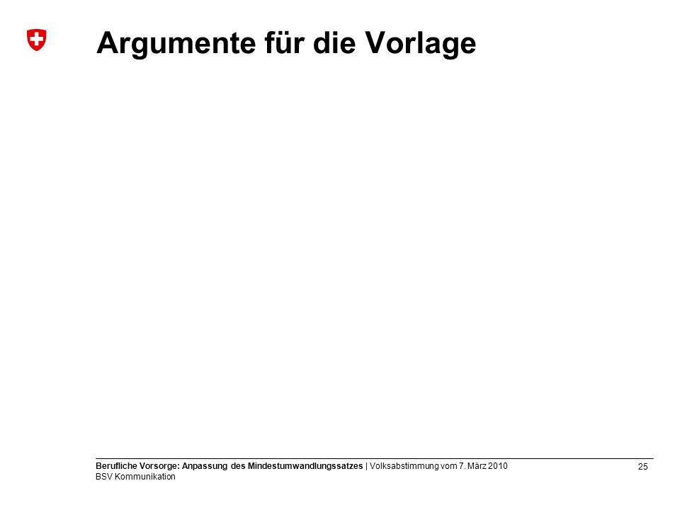 25 Berufliche Vorsorge: Anpassung des Mindestumwandlungssatzes | Volksabstimmung vom 7.