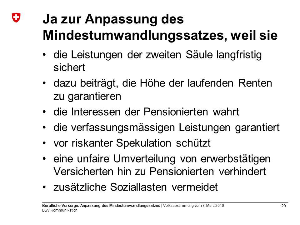 29 Berufliche Vorsorge: Anpassung des Mindestumwandlungssatzes | Volksabstimmung vom 7.