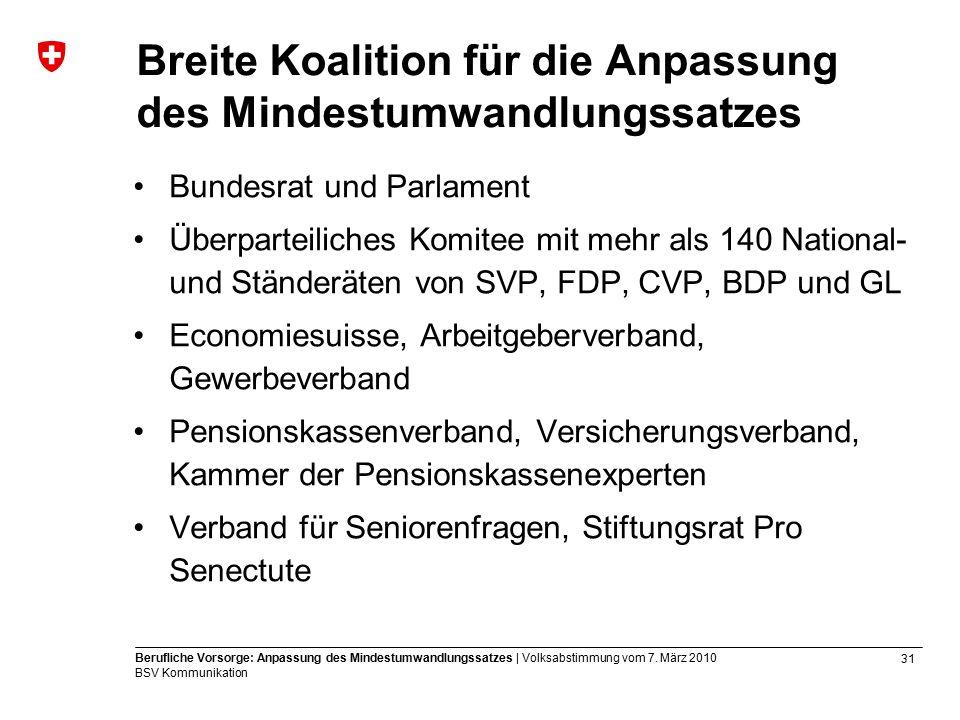 31 Berufliche Vorsorge: Anpassung des Mindestumwandlungssatzes | Volksabstimmung vom 7.