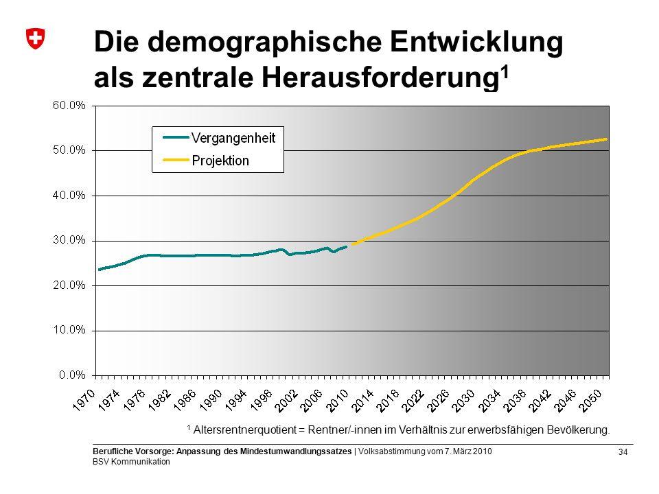 34 Berufliche Vorsorge: Anpassung des Mindestumwandlungssatzes | Volksabstimmung vom 7.