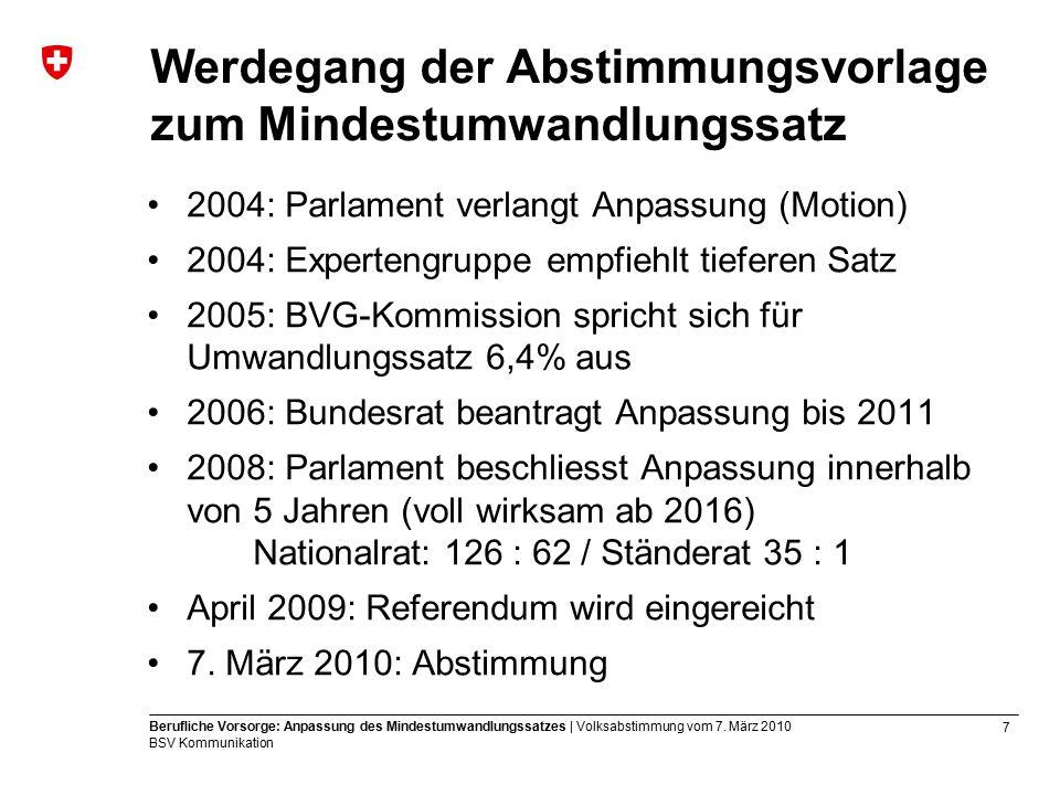 18 Berufliche Vorsorge: Anpassung des Mindestumwandlungssatzes | Volksabstimmung vom 7.