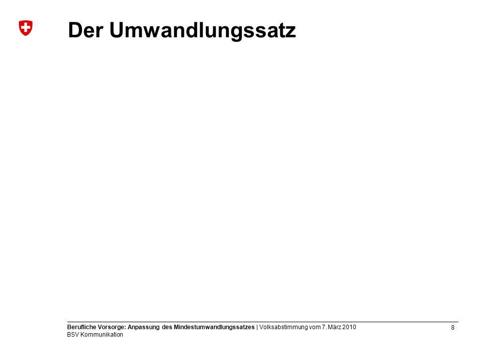 9 Berufliche Vorsorge: Anpassung des Mindestumwandlungssatzes | Volksabstimmung vom 7.