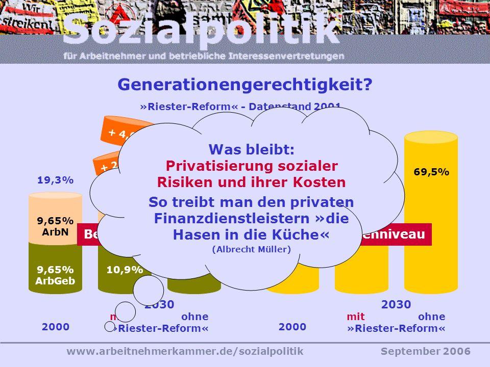www.arbeitnehmerkammer.de/sozialpolitikSeptember 2006 Generationengerechtigkeit.
