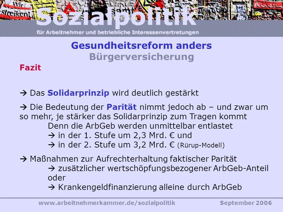 www.arbeitnehmerkammer.de/sozialpolitikSeptember 2006 Fazit  Das Solidarprinzip wird deutlich gestärkt  Die Bedeutung der Parität nimmt jedoch ab – und zwar um so mehr, je stärker das Solidarprinzip zum Tragen kommt Denn die ArbGeb werden unmittelbar entlastet  in der 1.