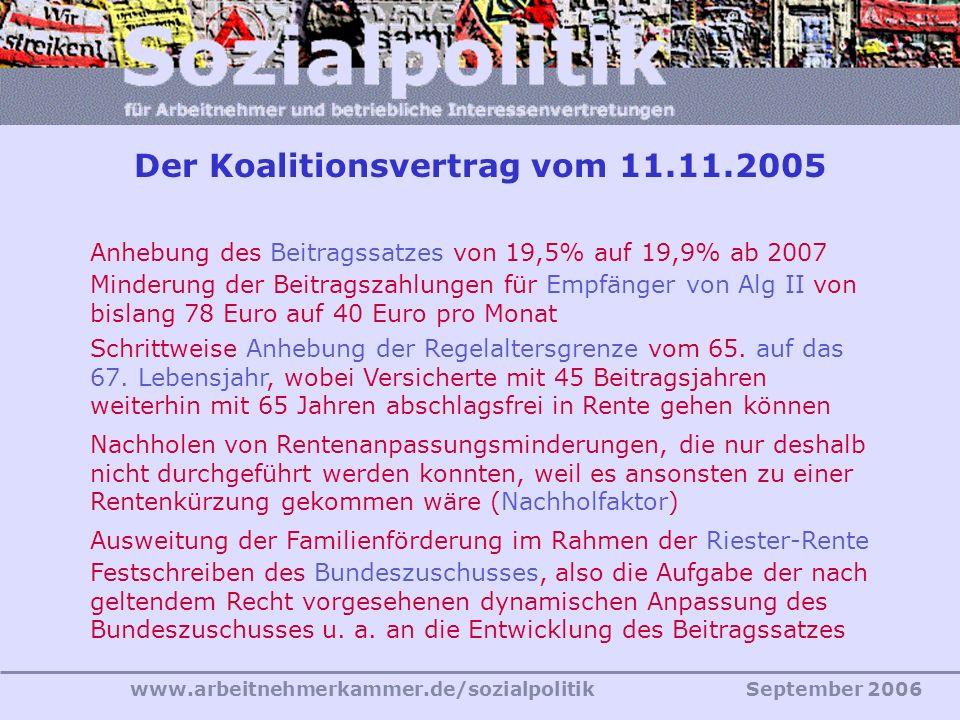 www.arbeitnehmerkammer.de/sozialpolitikSeptember 2006 Minderung der Beitragszahlungen für Empfänger von Alg II von bislang 78 Euro auf 40 Euro pro Monat Schrittweise Anhebung der Regelaltersgrenze vom 65.