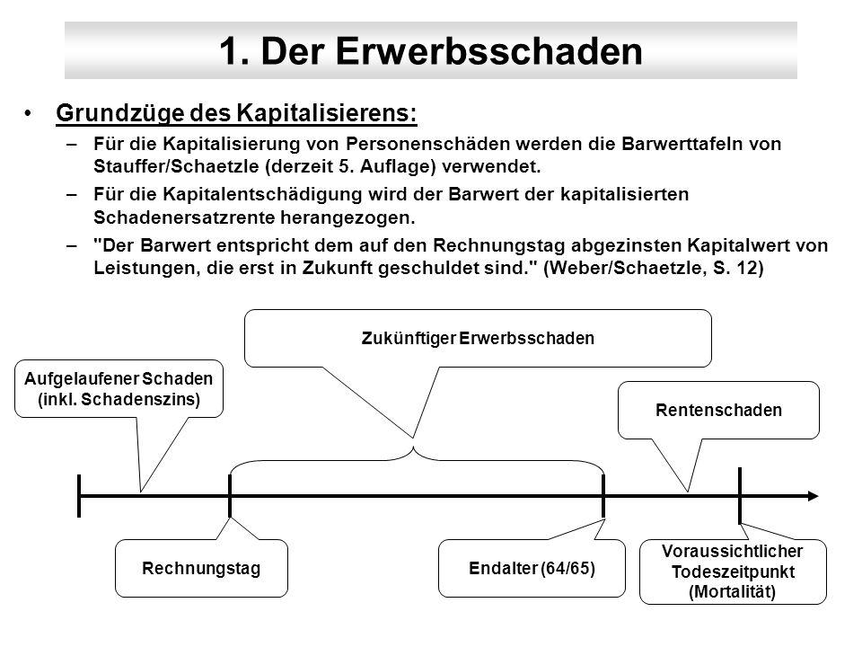 1. Der Erwerbsschaden Grundzüge des Kapitalisierens: –Für die Kapitalisierung von Personenschäden werden die Barwerttafeln von Stauffer/Schaetzle (der