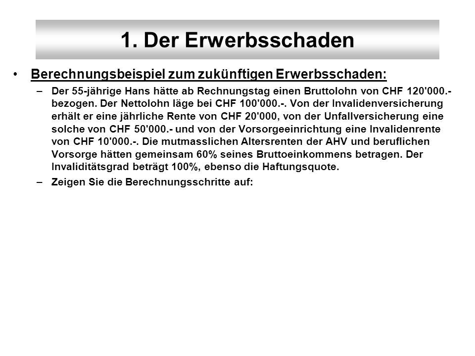 1. Der Erwerbsschaden Berechnungsbeispiel zum zukünftigen Erwerbsschaden: –Der 55-jährige Hans hätte ab Rechnungstag einen Bruttolohn von CHF 120'000.