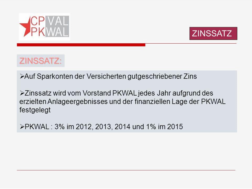 ZINSSATZ:  Auf Sparkonten der Versicherten gutgeschriebener Zins  Zinssatz wird vom Vorstand PKWAL jedes Jahr aufgrund des erzielten Anlageergebnisses und der finanziellen Lage der PKWAL festgelegt  PKWAL : 3% im 2012, 2013, 2014 und 1% im 2015 ZINSSATZ