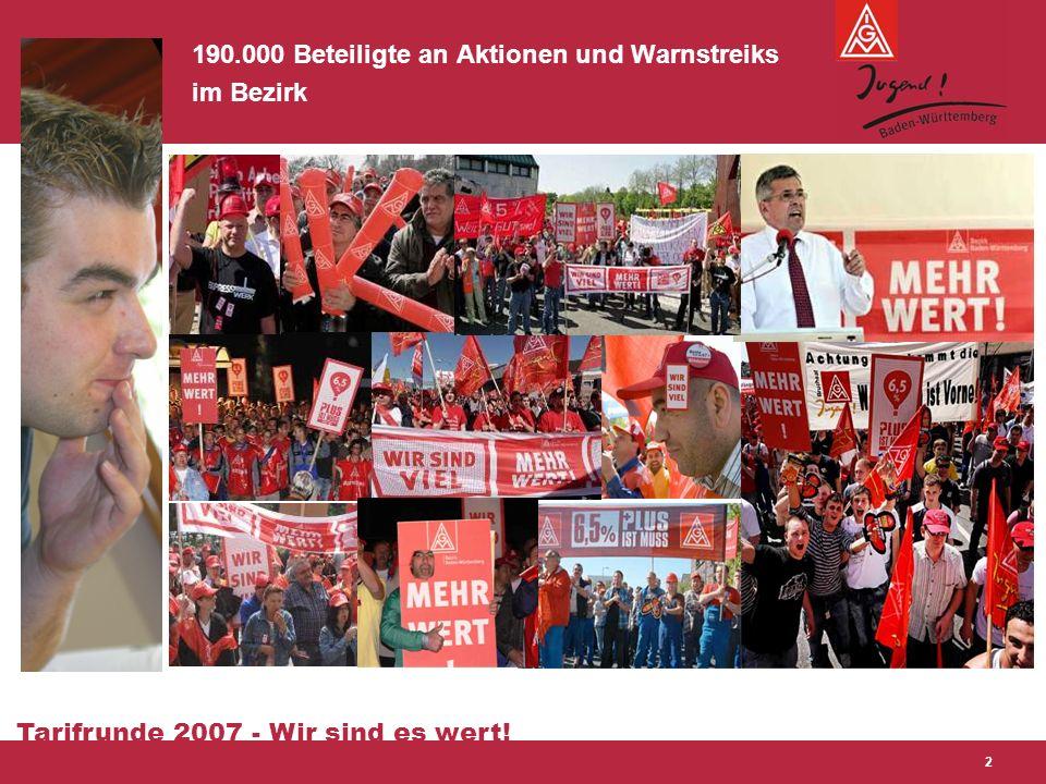 Tarifrunde 2007 - Wir sind es wert! 2 190.000 Beteiligte an Aktionen und Warnstreiks im Bezirk