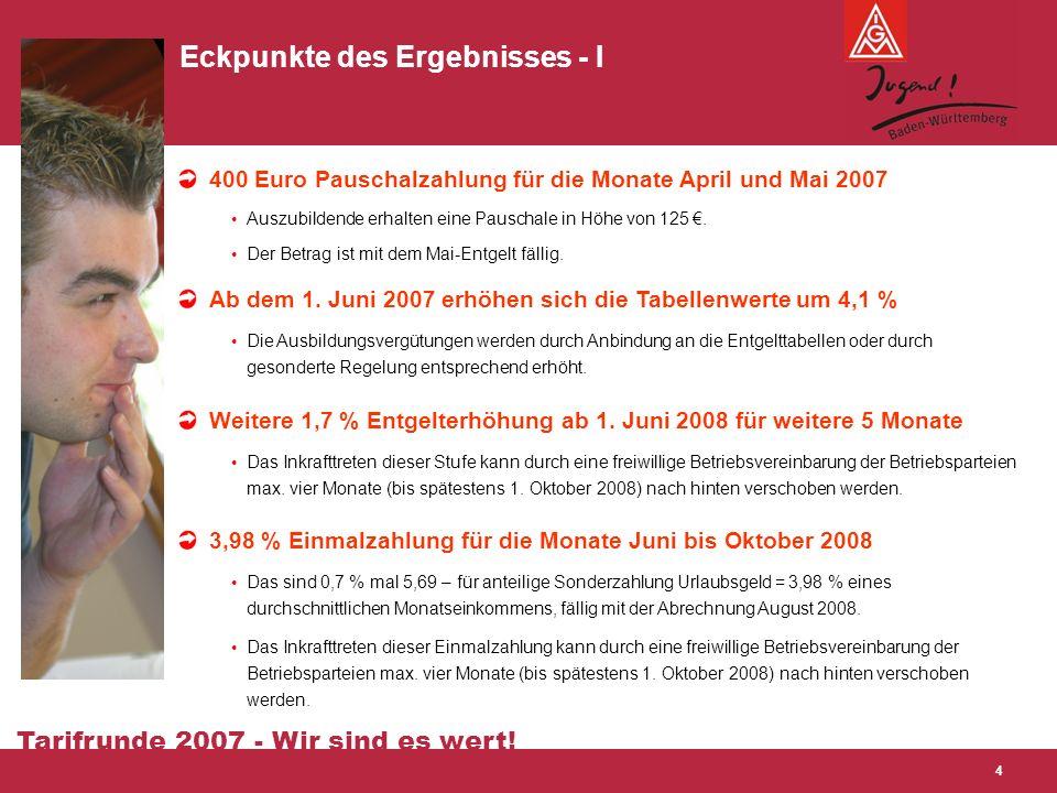 Tarifrunde 2007 - Wir sind es wert! 4 Eckpunkte des Ergebnisses - I 400 Euro Pauschalzahlung für die Monate April und Mai 2007 Auszubildende erhalten