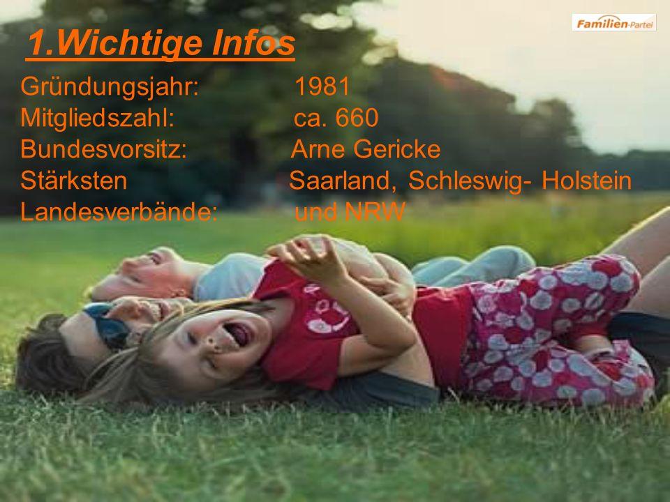 Gründungsjahr: 1981 Mitgliedszahl: ca. 660 Bundesvorsitz: Arne Gericke Stärksten Saarland, Schleswig- Holstein Landesverbände: und NRW 1.Wichtige Info
