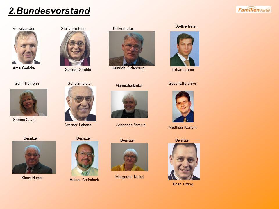 2.Bundesvorstand VorsitzenderStellvertreter Stellvertreterin SchriftführerinSchatzmeister Arne Gericke Gertrud Strehle Heinrich Oldenburg Werner Lahan