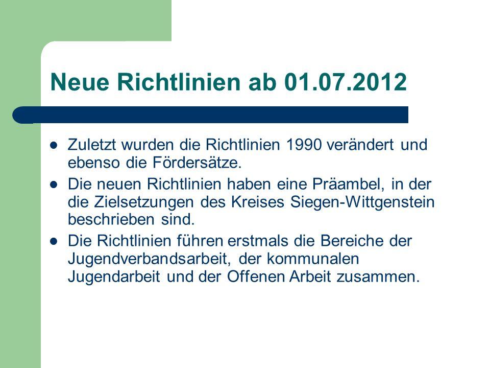 Neue Richtlinien ab 01.07.2012 Zuletzt wurden die Richtlinien 1990 verändert und ebenso die Fördersätze.