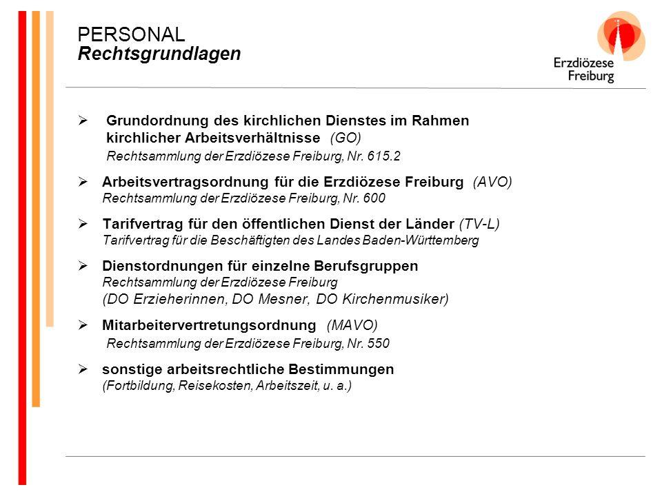 PERSONAL Rechtsgrundlagen  Grundordnung des kirchlichen Dienstes im Rahmen kirchlicher Arbeitsverhältnisse (GO) Rechtsammlung der Erzdiözese Freiburg