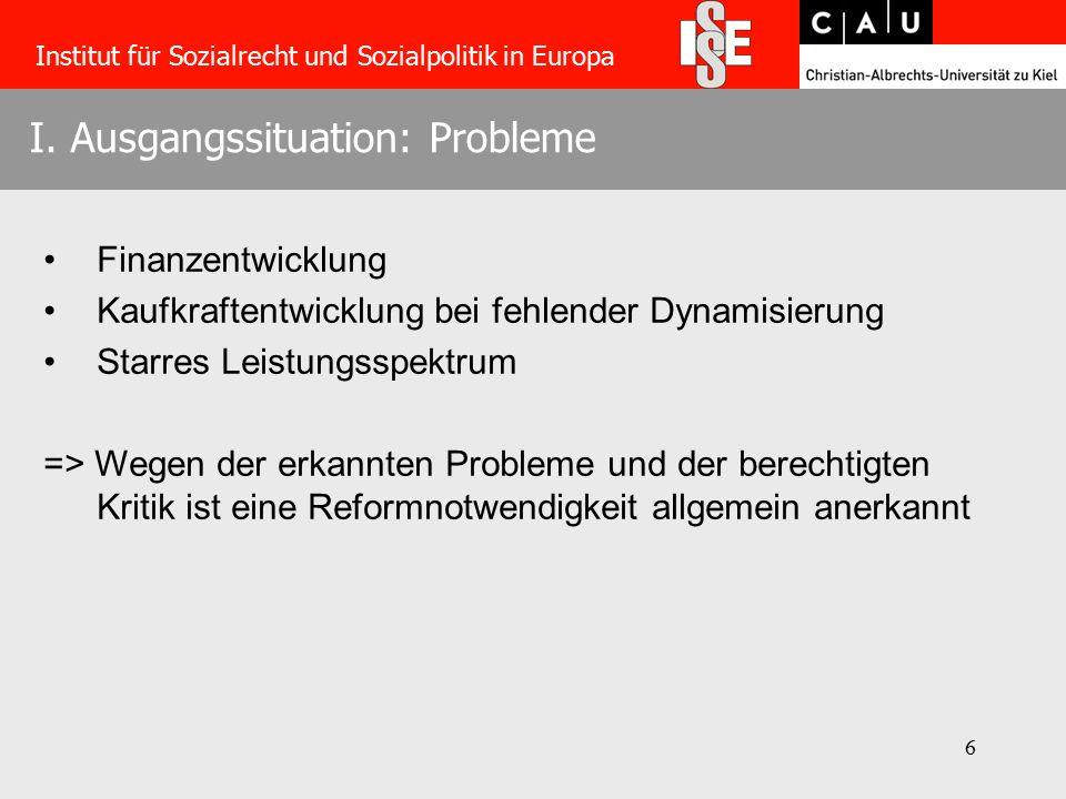 6 I. Ausgangssituation: Probleme Institut für Sozialrecht und Sozialpolitik in Europa Finanzentwicklung Kaufkraftentwicklung bei fehlender Dynamisieru