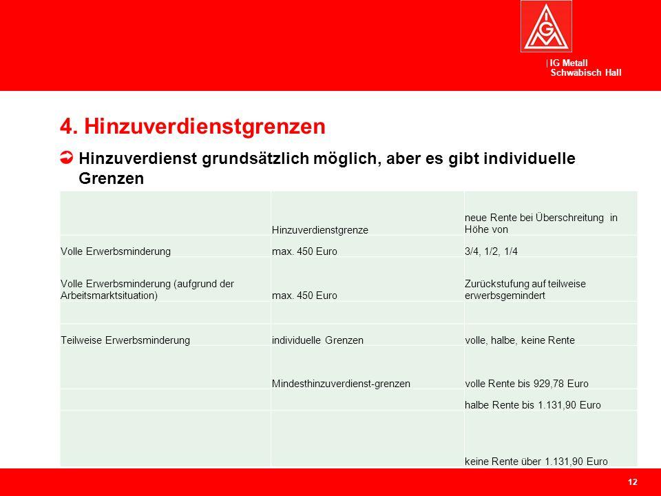 IG Metall Schwäbisch Hall 4. Hinzuverdienstgrenzen Hinzuverdienst grundsätzlich möglich, aber es gibt individuelle Grenzen 12 Hinzuverdienstgrenze neu