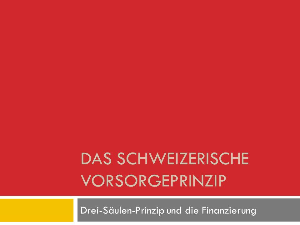 DAS SCHWEIZERISCHE VORSORGEPRINZIP Drei-Säulen-Prinzip und die Finanzierung
