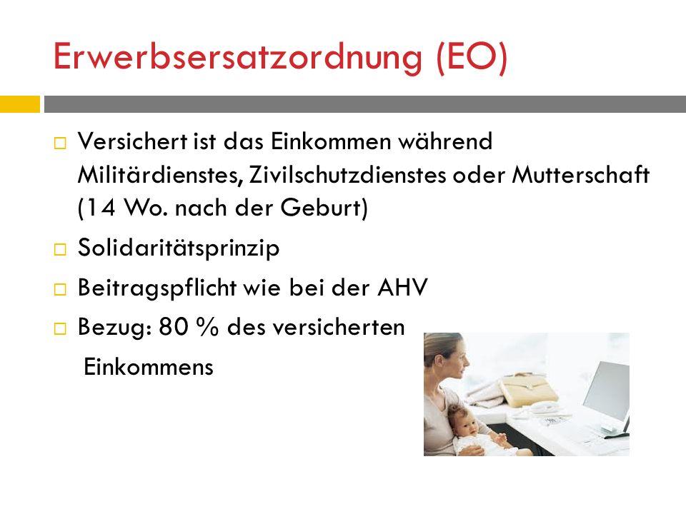 Erwerbsersatzordnung (EO)  Versichert ist das Einkommen während Militärdienstes, Zivilschutzdienstes oder Mutterschaft (14 Wo.